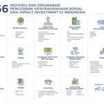 Menyoroti Maraknya Perkembangan Komunitas IT di Indonesia